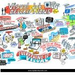 01-Visual-Job-Descriptions